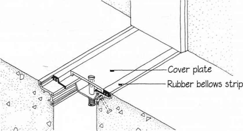 Cover Plate 2 Building Separation Joint At Roof