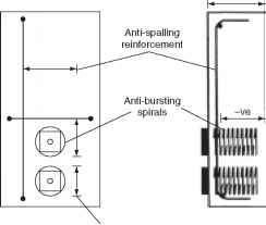 Anti Spalling Reinforcement - Bridge Engineering