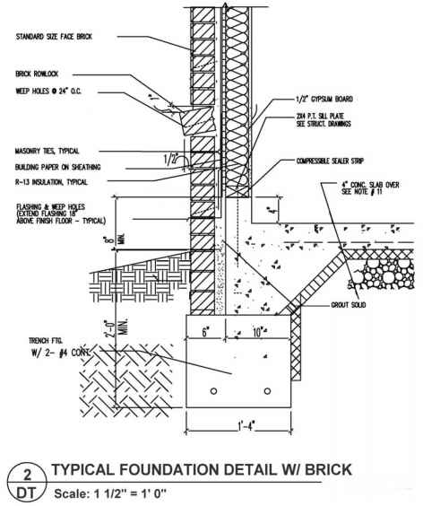 Typical Wall Section Detail Autocad
