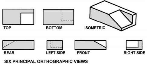 Orthographic Base Views
