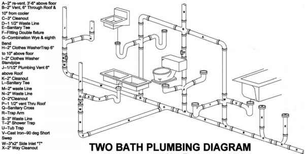 Plumbing drawings building codes northern architecture for Plumbing blueprints for my house