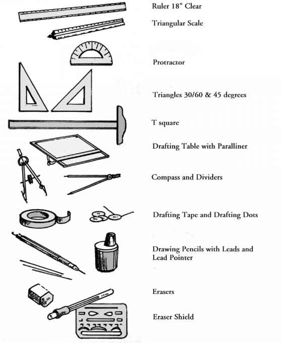 Figure 22 Some Of The Tools Aids And Materials Used In Manual Drafting From Montague John Basic Perspective Drawing A Visual Approach 3rd Ed