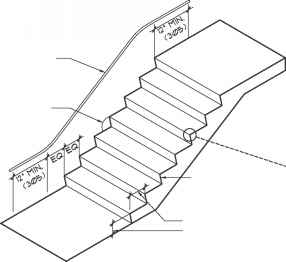 how to draw stairs from the top