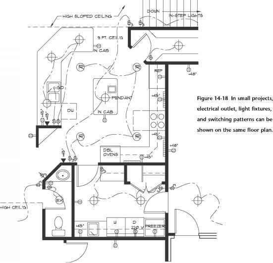 wiring outlets with a room wiring a storage