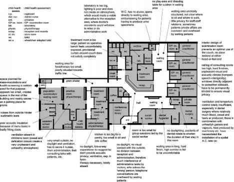 Annotated Floor Plan