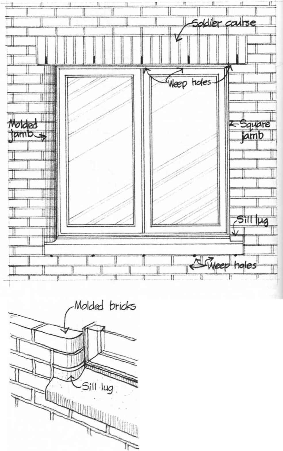 Window With Sill Drawing