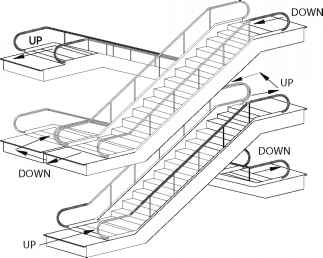 Parallel Arrangement Escalators