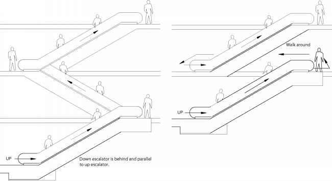Multiple Parallel Escalators Image