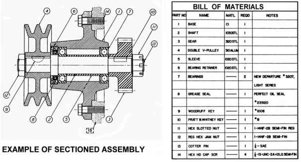 Machine Drawing Assembly