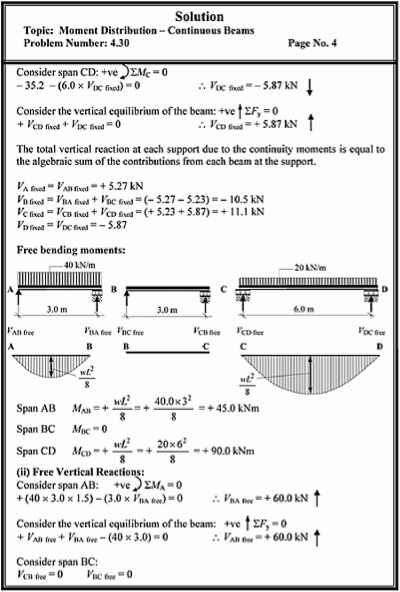 Two Span Continuous Beam Analysis