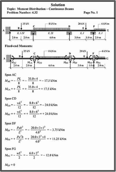 Florida Beam Structural Analysis