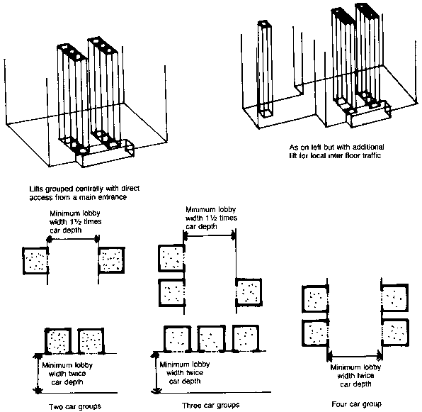 Interesting Lift And Staircase Cores