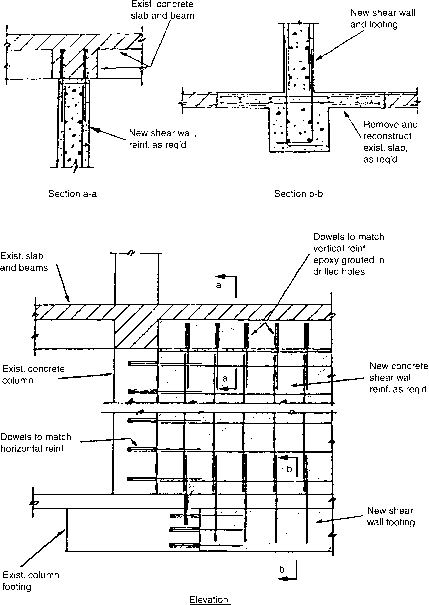 Concrete Frame Building Section