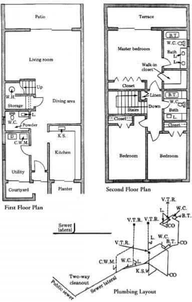 Figure Illustrates Plumbing And Drainage Layout For A Single Family Residence From Massey Howard C Estimating Plumbing Costs Craftsman Book