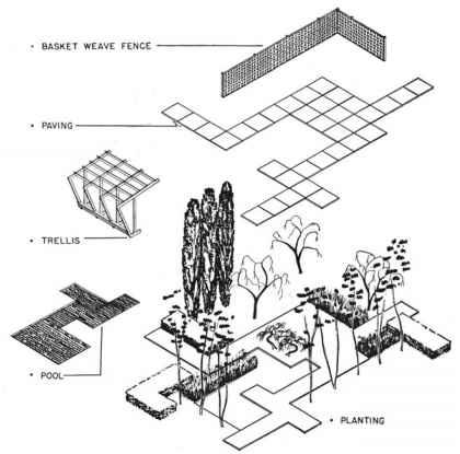 Garrett Eckbo Design Techniques Landscape Design