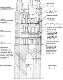 Ely Cathedral Masonry Structures Northern Architecture