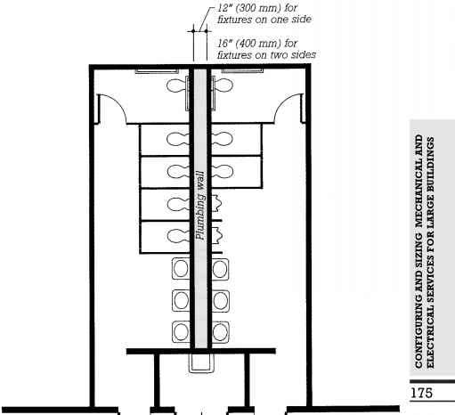 toilet dimensions from wall. Janitors Room Plumbing Walls Janitor Closets And Toilet Rooms  National Buildings