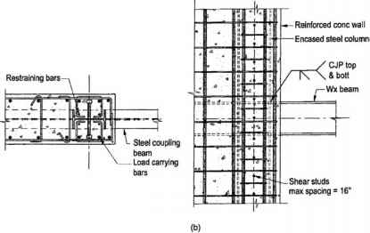 composite building systems - resisting system