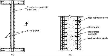 Shear Wall Steel Frame Construction