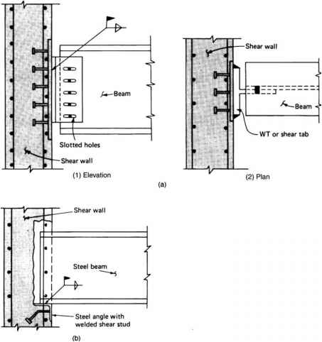 Shear Wall Intersections