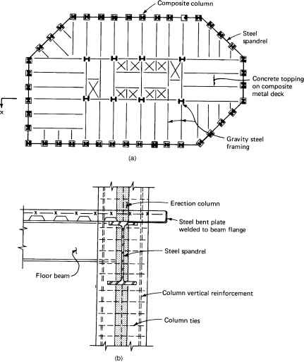 Composite building systems resisting system northern