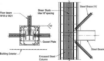 Composite Construction Column Junction