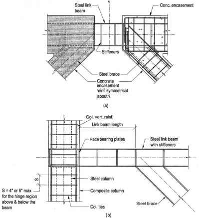 Steel Beam And Steel Column Without Concrete Encasement - Resisting