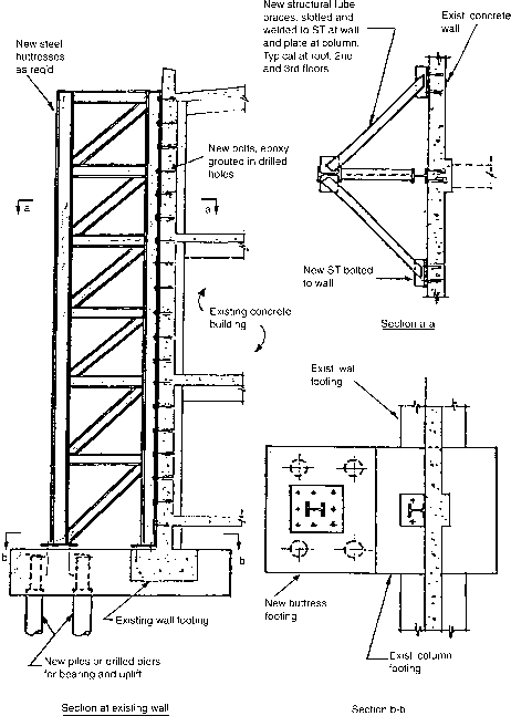 Cable Bracing System