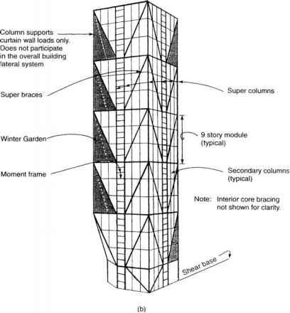 First Interstate World Building Los Angeles Floor Plan - Resisting ...