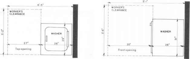Ada Washer Dryer Space Requirements