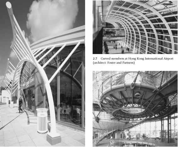 Richard Rogers Canopy