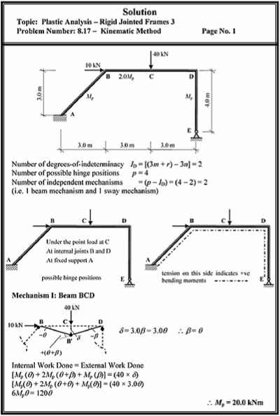 Kinematic Indeterminacy Of Frames - Page 3 - Frame Design & Reviews ...