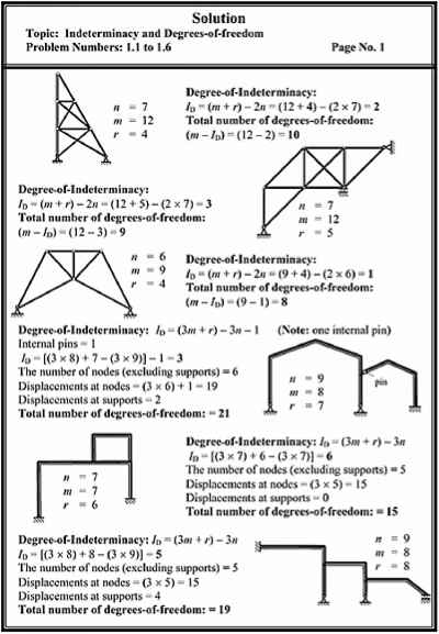 Degree Freedom Structural Analysis