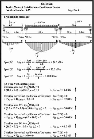 problems moment distribution continuous beams